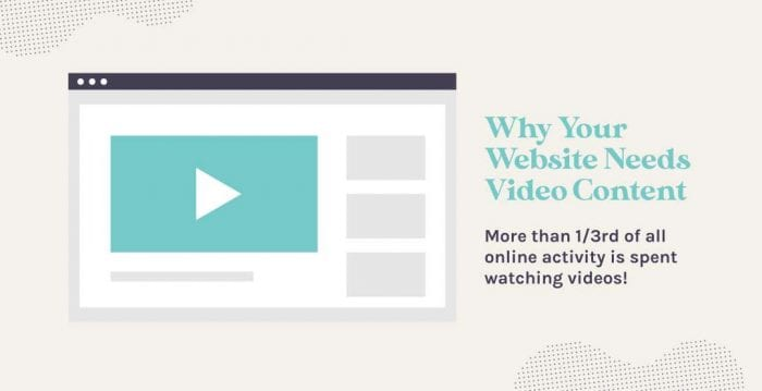 video content is how viewers consume content