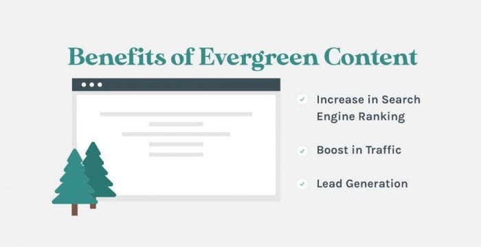 benefits of evergreen content