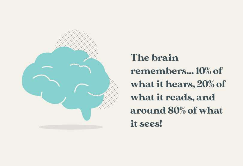 what does the brain remember?